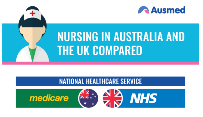 Nursing In Australia And The UK Compared